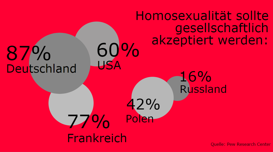 Tabu, homosexualität - Wikipedia