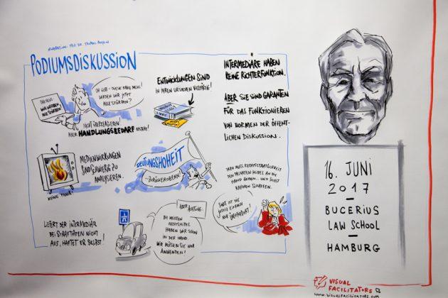Grafische Darstellung der Podiumsdiskussion.