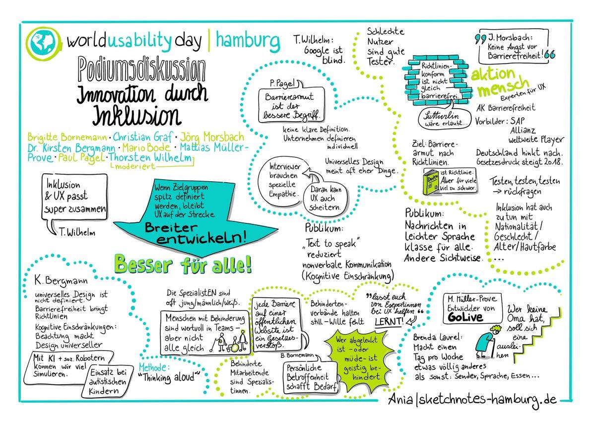 Scetchnote mit den Ergebnissen einer Podiumsdikussion während des World Usability Day in Hamburg