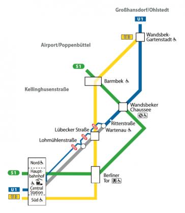 Streckensperrung 2