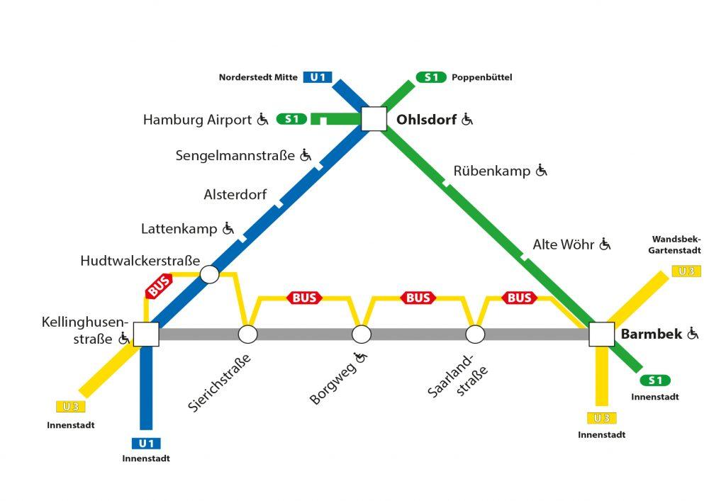 Streckensperrung der U3
