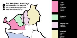 WM-Fans in Hamburg