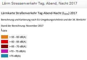 Die Legende zur Lärmkarte für Hamburg tags und nachts.