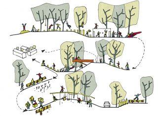 Das Quartier Horner Geest wird in den nächsten Jahren neu gestaltet werden. Illustration: arge studio urbane landschaften