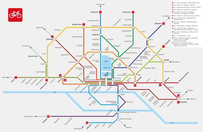 Ein Netz von 14 Velorouten führt vom Umland beziehungsweise Stadtrand auf den Hamburger Rathausmarkt. Von den insgesamt 280 Kilometern sollen bis Ende 2020 150 Kilometer ausgebaut werden. Grafik: Behörde für Wirtschaft, Verkehr und Innovation; Superurban