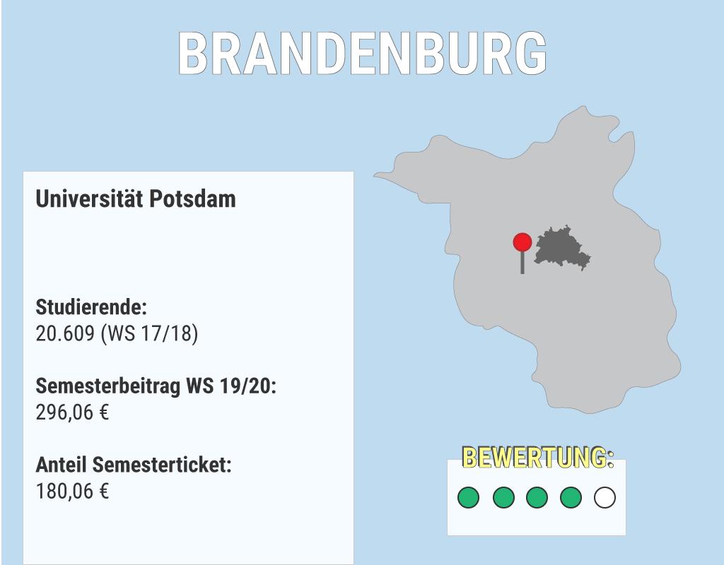 Hvv Karte Abcde.Der Grosse Semesterticket Vergleich Fink Hamburg