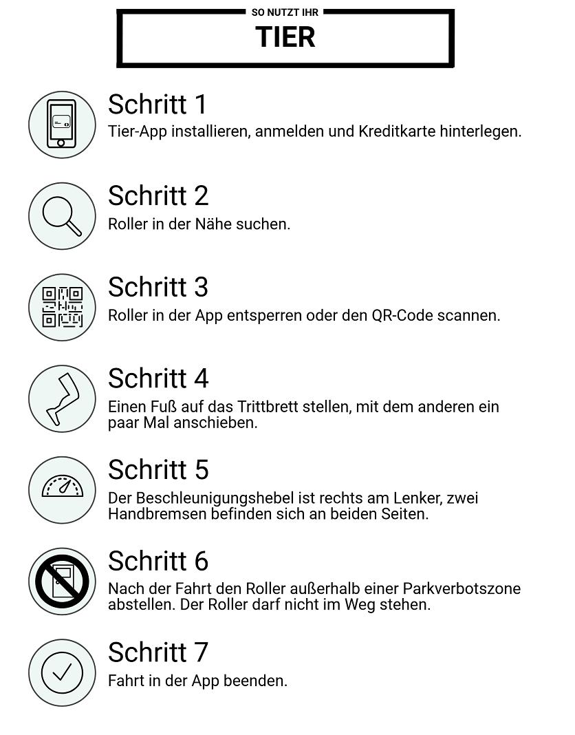 Die Benutzung der E-Scooter von Tier erklärt in sieben Schritten.