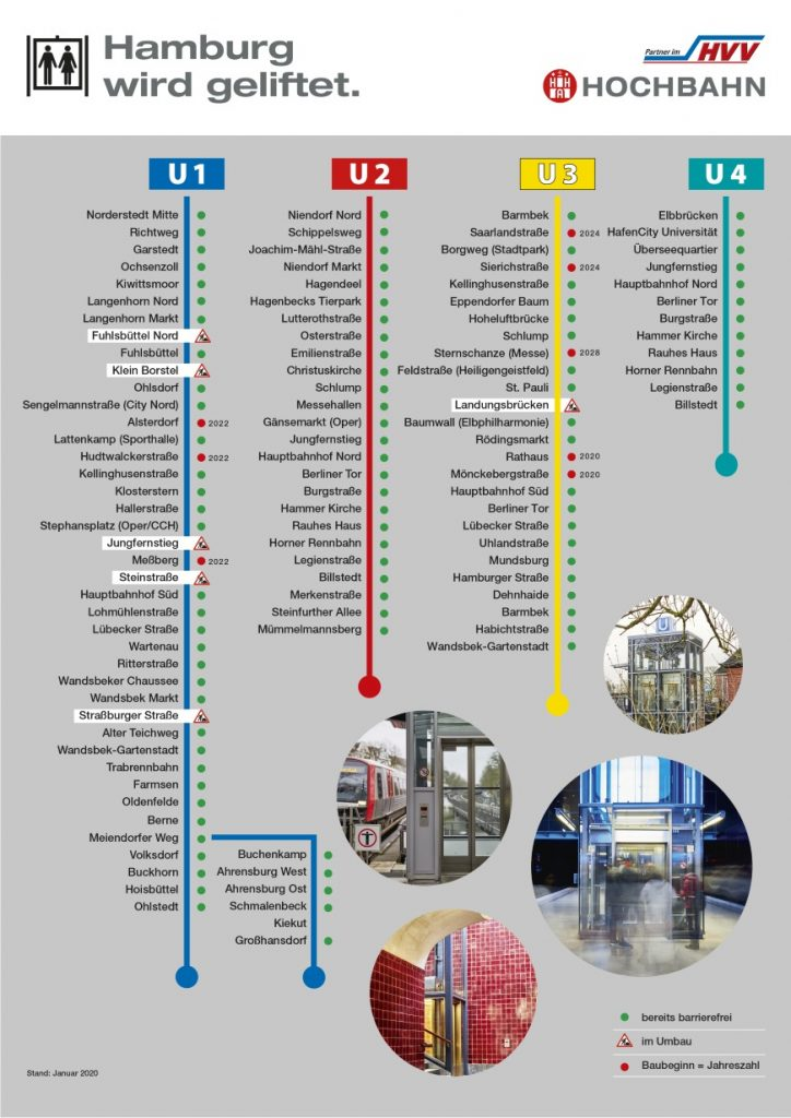 Hochbahn barrierefrei Ausbau Innenstadt