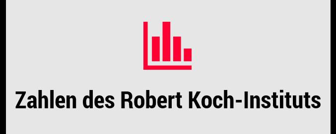 Externer Link zu den Corona Zahlen des Robert Koch Instituts für Hamburg. Grafik: Pia Röpke